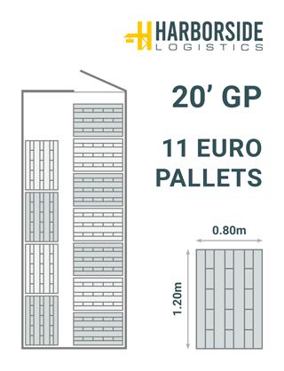Palette-diagram-20-GP-EU