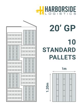 Palette-diagram-20-GP-ST