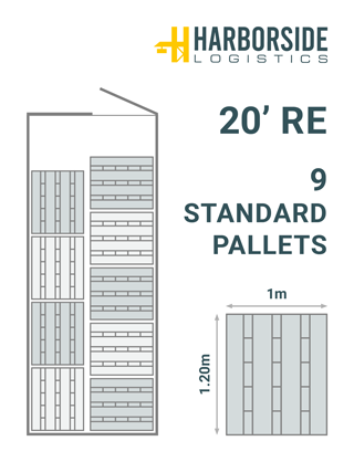 Palette-diagram-20-RE-ST