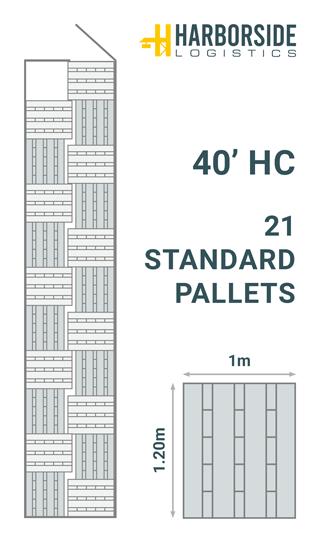 Palette-diagram-40-HC-ST