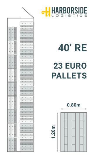 Palette-diagram-40-RE-EU