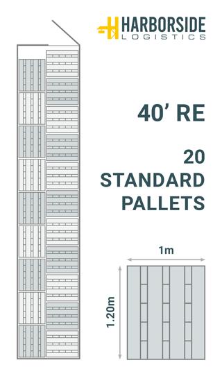 Palette-diagram-40-RE-ST